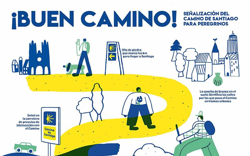 New guidelines for the signs of Camino de Santiago